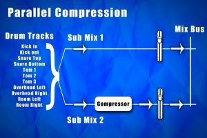How to use parallel compression in Protools